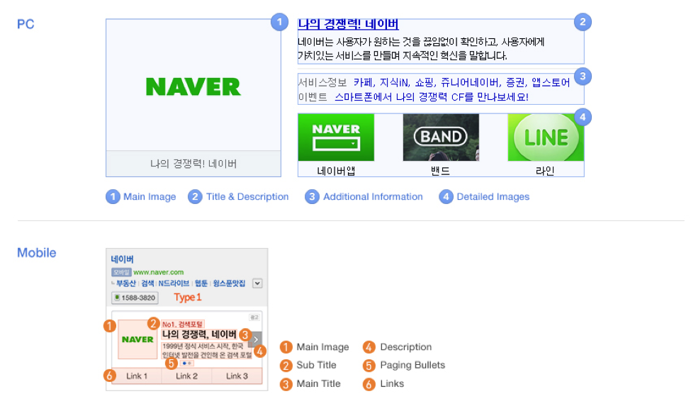 Naver Brand Search Requirements