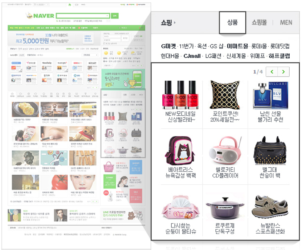Naver Shopping Box